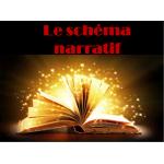 Schéma narratif: aide-mémoire