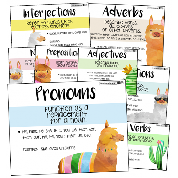 8 posters - Parts of speech