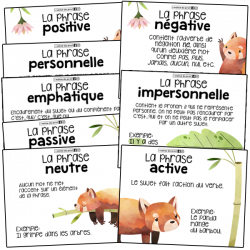 Formes de phrases - 8 affiches