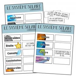 Activité sur le système solaire