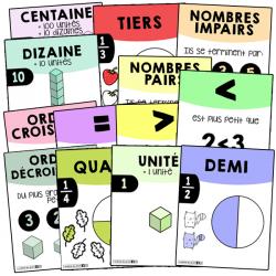 17 affiches - Arithmétique - Cycle 1