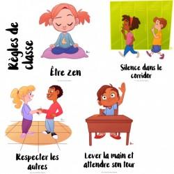Affichage de classe - Règles de classe
