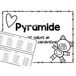 Pyramide des multiplications et des divisions