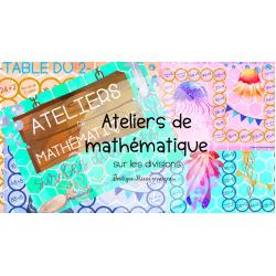 Ateliers de mathématique sur les divisions