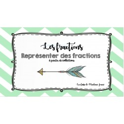 Les fractions sauvages