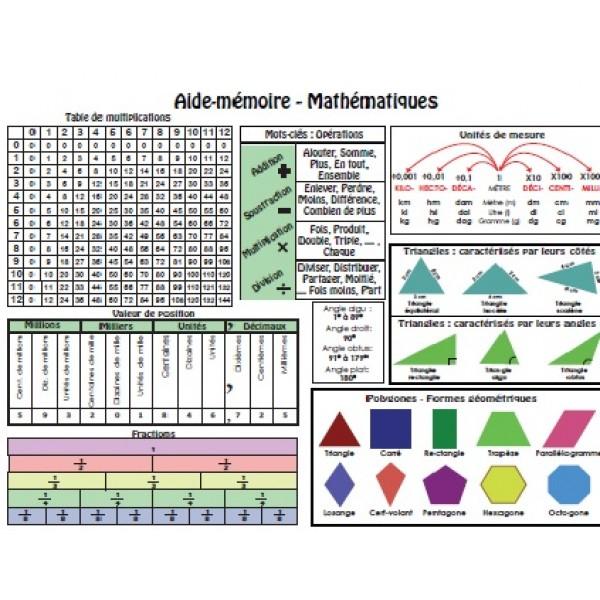 Aide-mémoire mathématiques