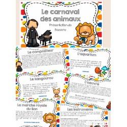 Le carnaval des animaux par Camille Saint-Saëns