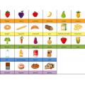 Listes d'épicerie - Nombres décimaux - 3e cycle