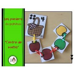 Les paniers de pommes - dénombrement