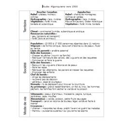 Résumé Algonquiens et Iroquoiens + 2 évaluations