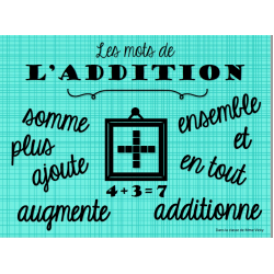 Affiches addition et soustraction