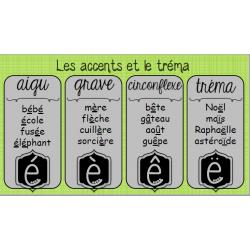 Affiche: les accents et le tréma