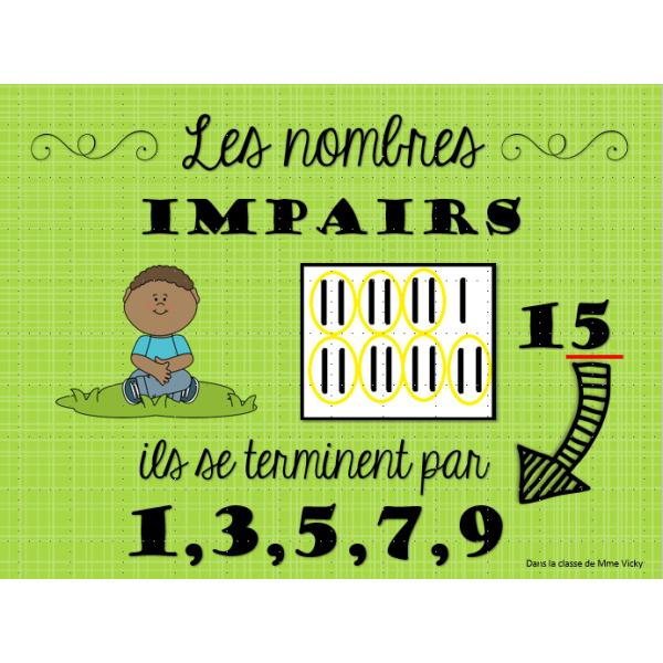 Affiches les nombres pairs et impairs