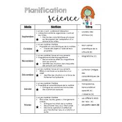 Planification en science
