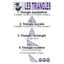 Les triangles - Affiche pour la classe