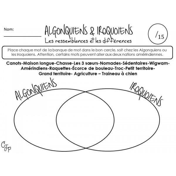 Comparaison Iroquoiens & Algonquiens vers 1500