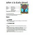 Printemps: À la manière de Karla Gérard