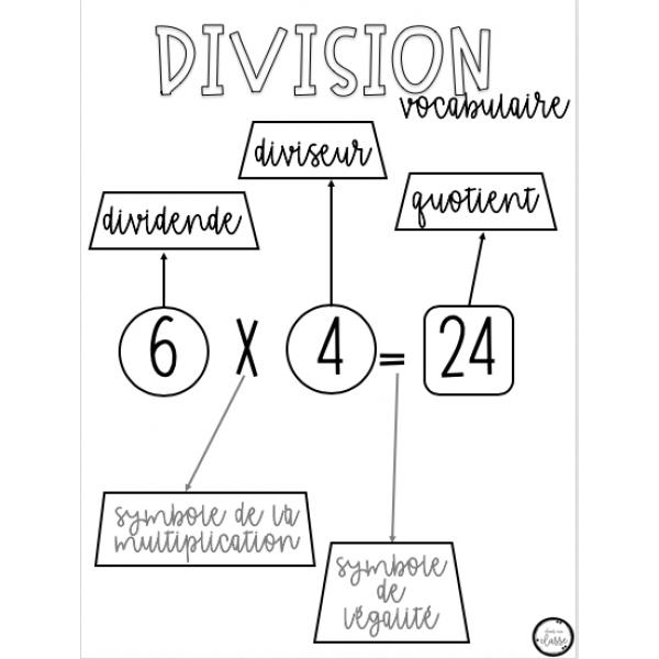 Affiche sur la division