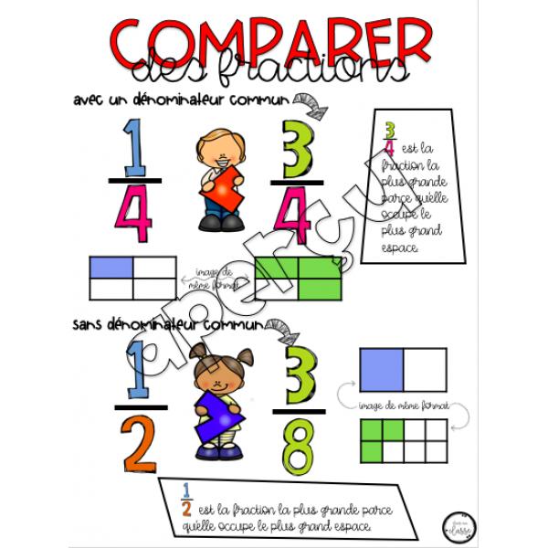 Comparer les fractions - tableau d'ancrage