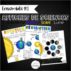 SYSTÈME TERRE/LUNE/SOLEIL - tableaux d'ancrages