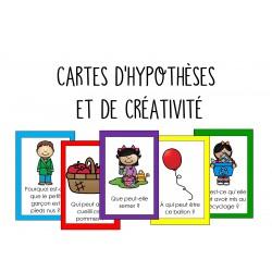 Cartes d'hypothèses et de créativité