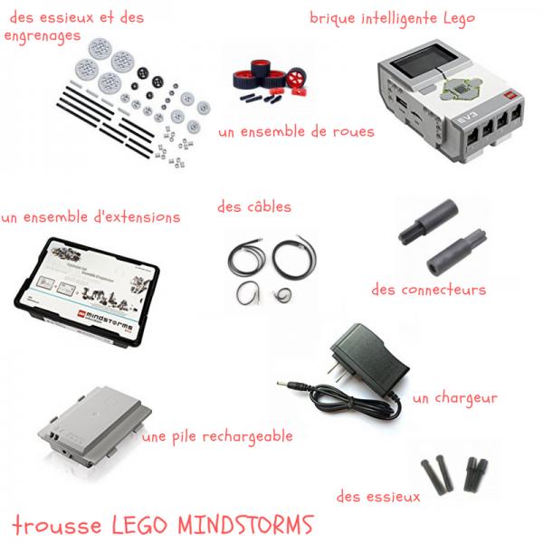 Robotique - trousse LEGO MINDSTORMS (vocabulaire)