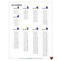 Étude des tables d'addition et de soustraction