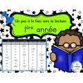 Apprentissage de la lecture-1ere année