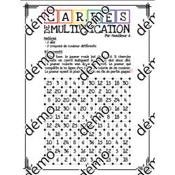 Carrés de multiplication