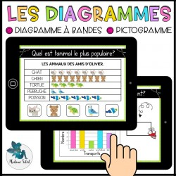 Le diagramme au 1er cycle Boom Cards