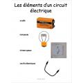 L'électricité, Science 6