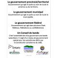 Le système de gouvernement au Canada, Gr.5