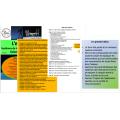 L'espace, Science 6, 185 fiches