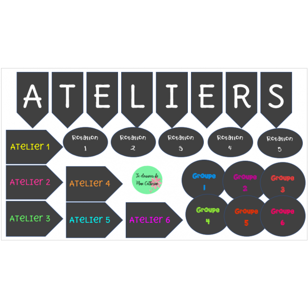 Affiches rotation ateliers