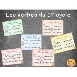 Affiches verbes du 1er cycle