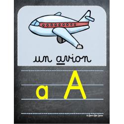 Affiches alphabet script