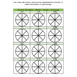 Fractions - nombres décimaux - pourcentage