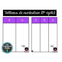 Tableaux de numération (1er cycle)