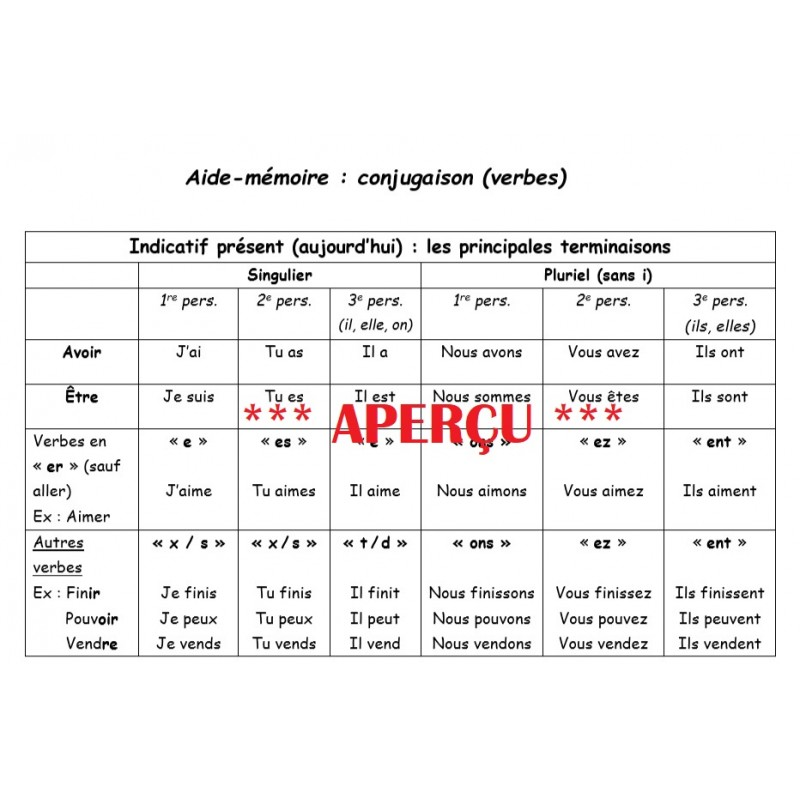 Aide Memoire Conjugaison Verbes