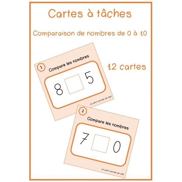 comparaison des nombres de 0 à 10
