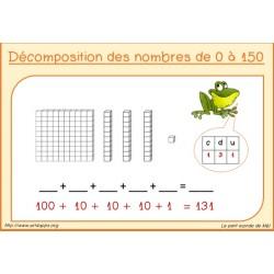 Décomposition des nombres de 0 à 150
