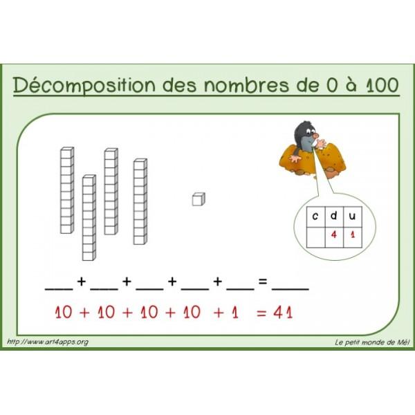 Décomposition des nombres de 0 à 100