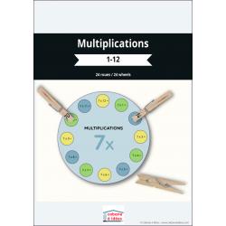 Roues des multiplications