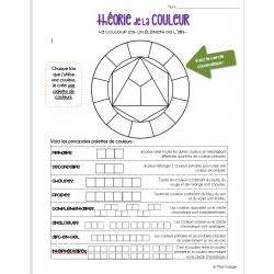 Théorie de la couleur