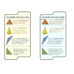 Noms des triangles selon leurs côtés et angles