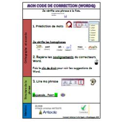 Code de correction WORDQ