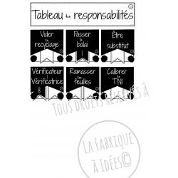 Combo d'affichage - Noir & Blanc