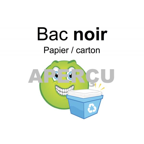 Affiches de recyclage (gratuites)