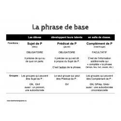 Phrase de base : Référentiel de l'élève