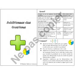 Aide-mémoire mathématiques (arithmétique)